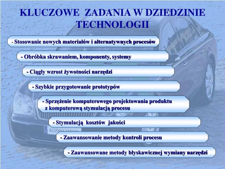 KLUCZOWE  ZADANIA W DZIEDZINIE TECHNOLOGII