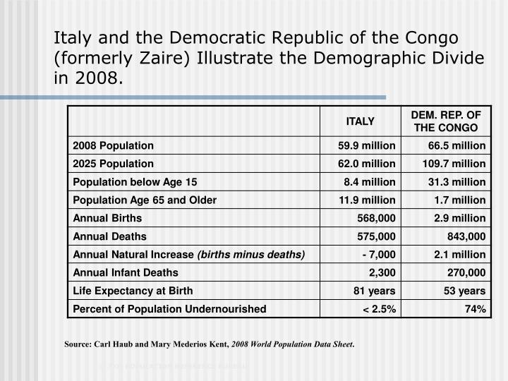Italy and the Democratic Republic of the Congo (formerly Zaire) Illustrate the Demographic Divide in...