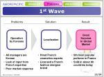 1 st wave