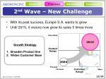 2 nd wave new challenge