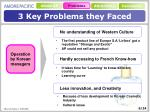 3 key problems they faced