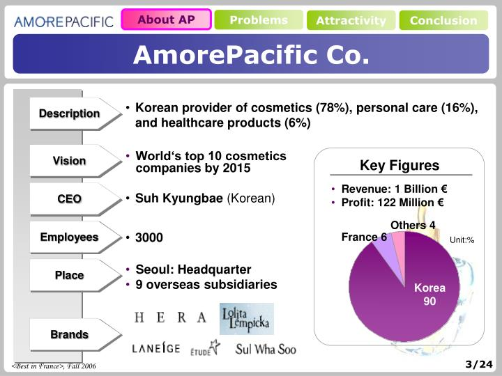 Amorepacific co l.jpg