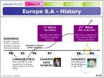 europe s a history