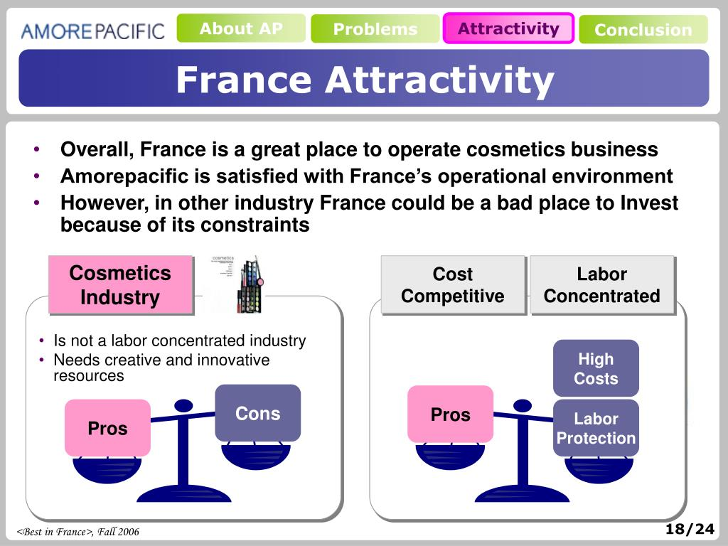 Overall, France is a great place to operate cosmetics business