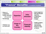 france benefits in cosmetics business