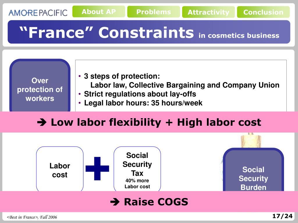 """France"" Constraints"