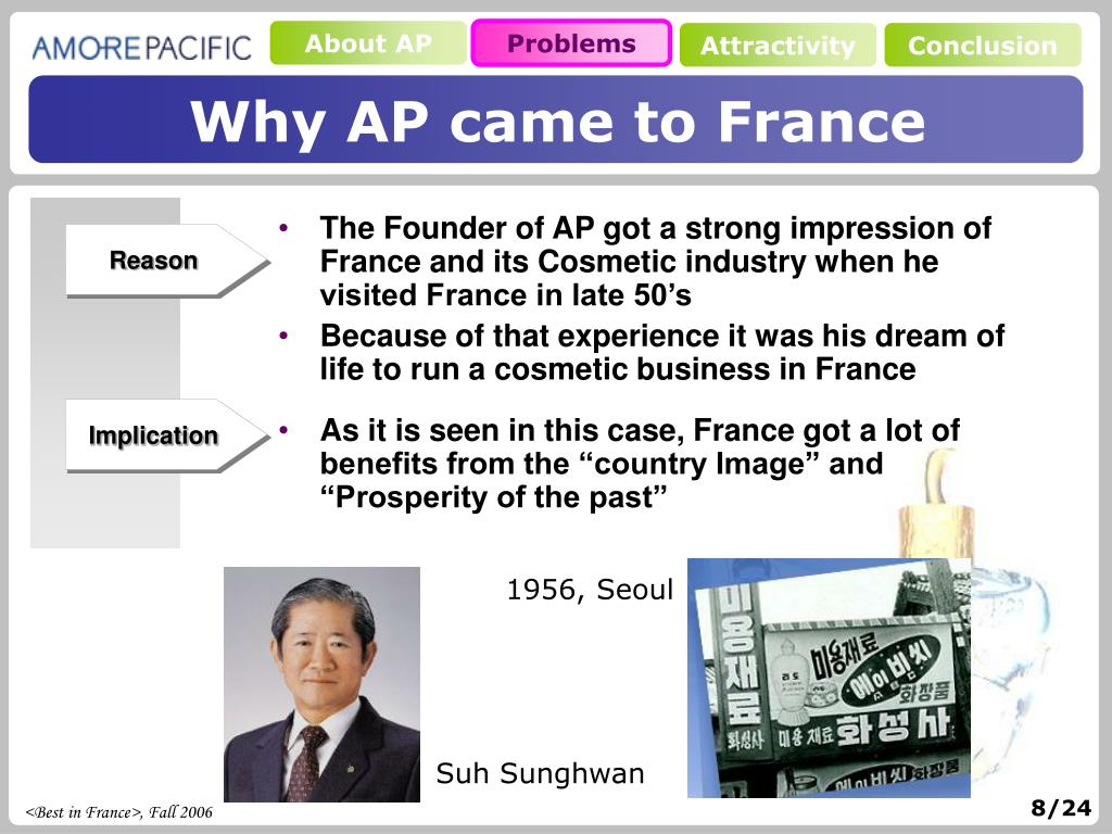 The Founder of AP got a strong impression of France and its Cosmetic industry when he visited France in late 50's