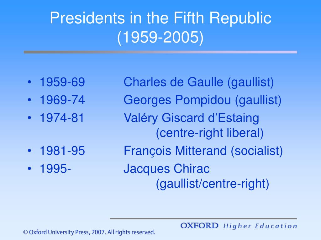 Presidents in the Fifth Republic