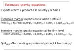estimated gravity equations