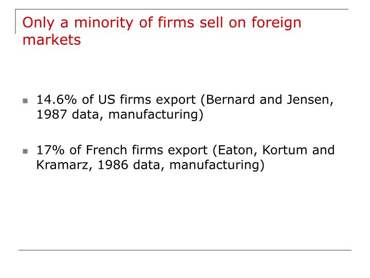 Only a minority of firms sell on foreign markets