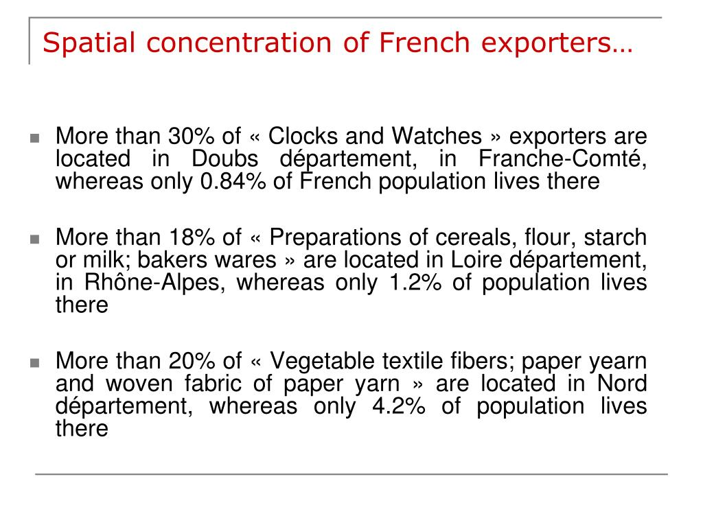 Spatial concentration of French exporters…