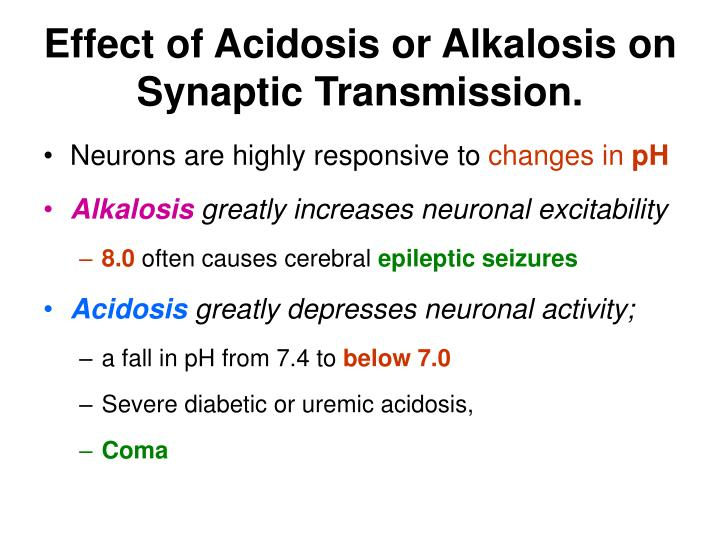 Effect of Acidosis or Alkalosis on Synaptic Transmission.