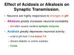 effect of acidosis or alkalosis on synaptic transmission