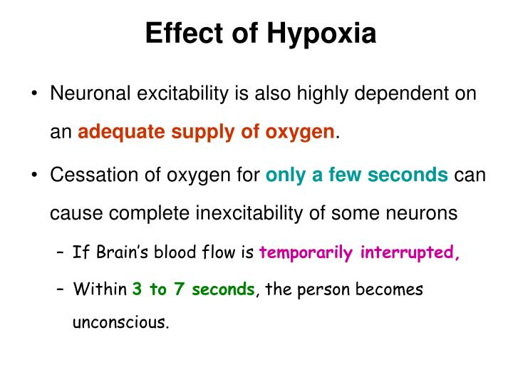 Effect of Hypoxia