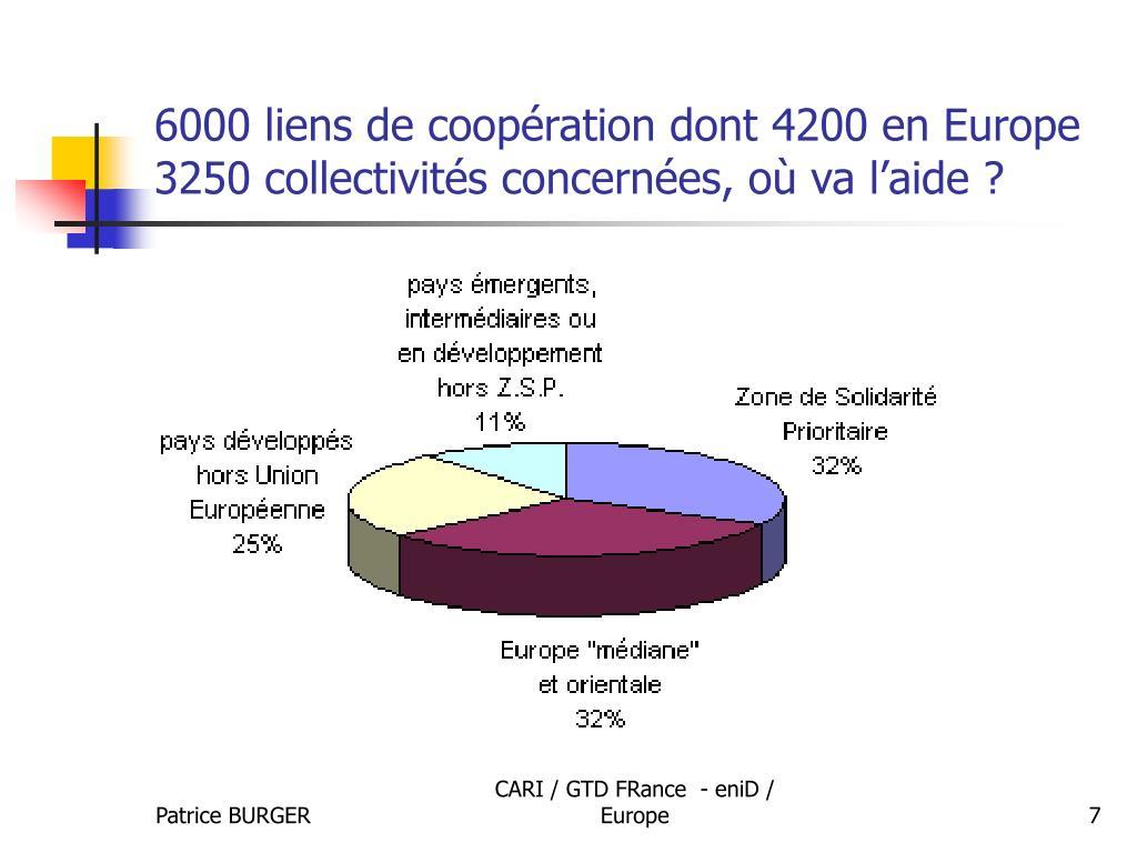 6000 liens de coopération dont 4200 en Europe
