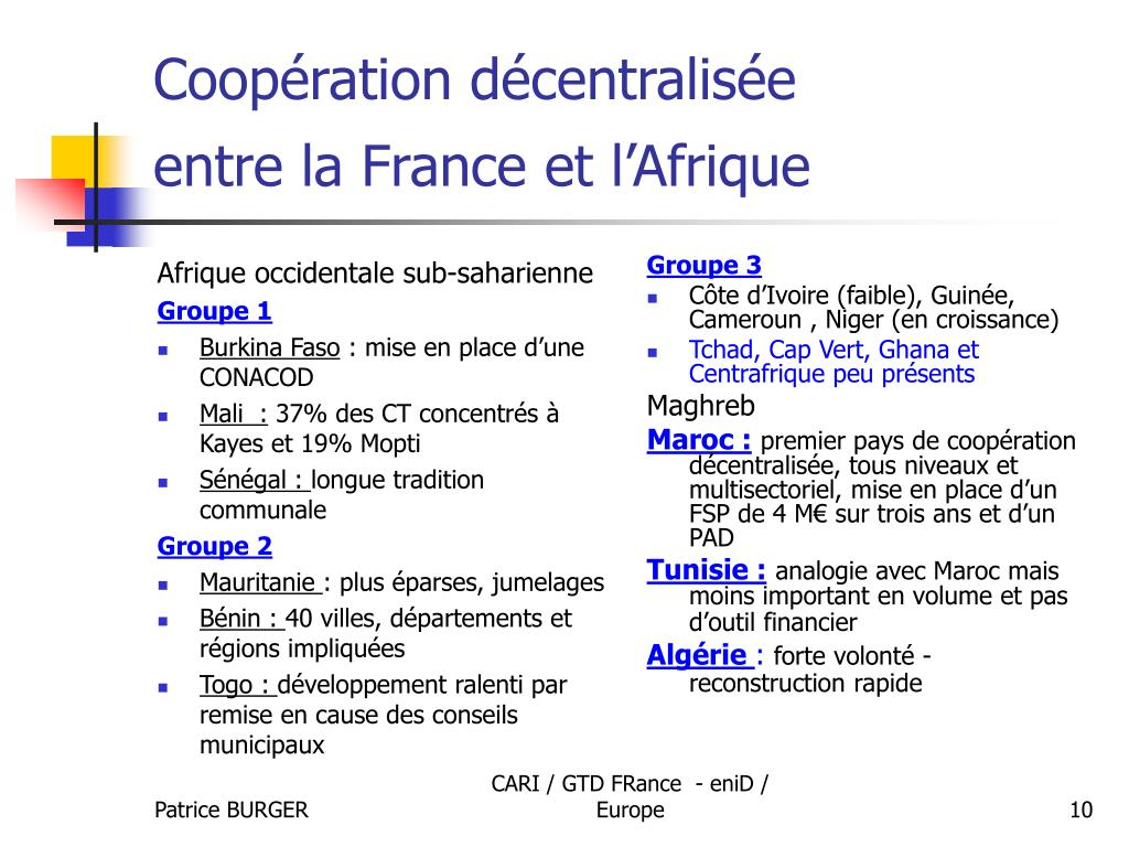 Afrique occidentale sub-saharienne
