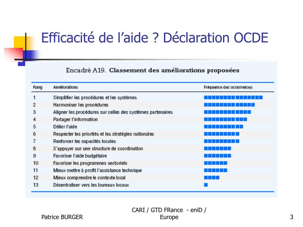 Efficacité de l'aide ? Déclaration OCDE