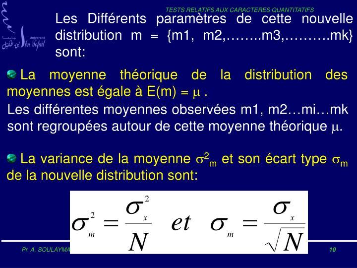 Les Différents paramètres de cette nouvelle distribution m = {m1, m2,……..m3,……….mk}
