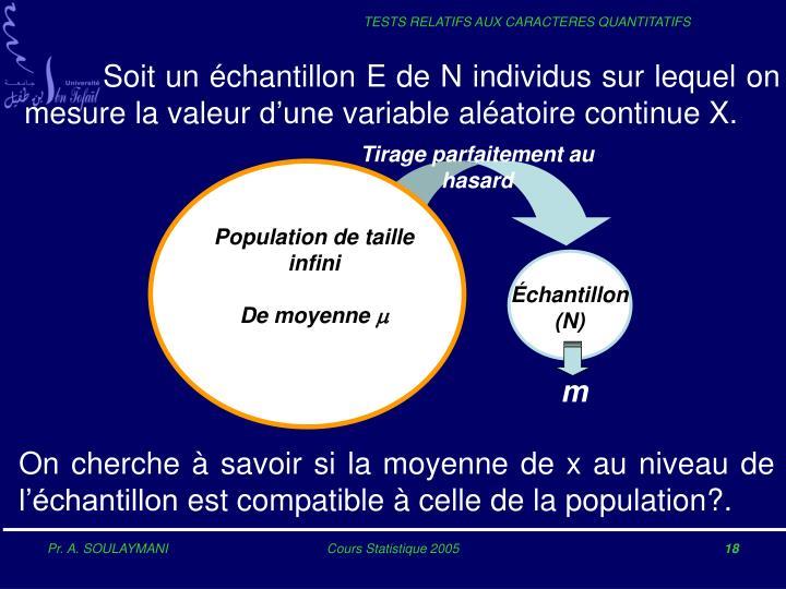 Soit un échantillon E de N individus sur lequel on mesure la valeur d'une variable aléatoire continue X.