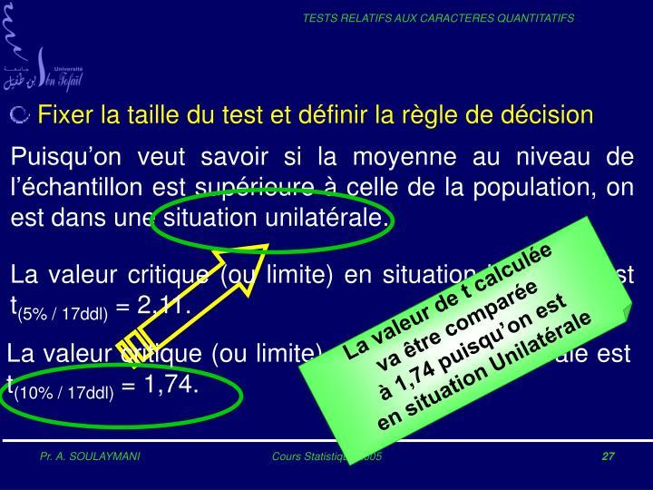 Fixer la taille du test et définir la règle de décision