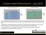 chester hotel performance july 2010
