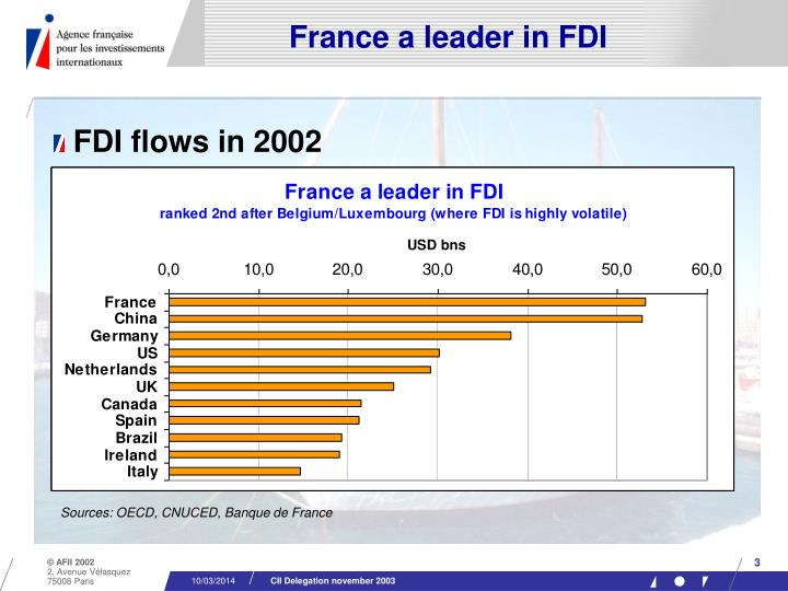 France a leader in fdi l.jpg