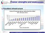 france strengths and weaknesses11