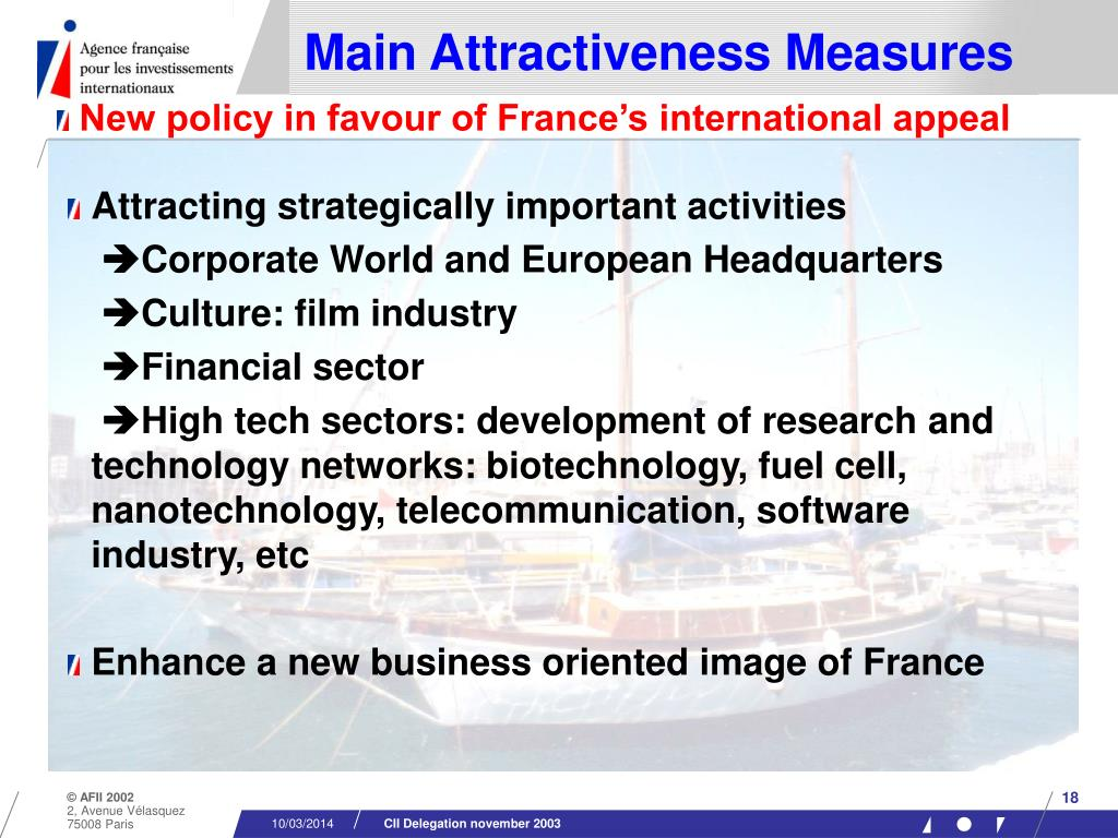 Main Attractiveness Measures