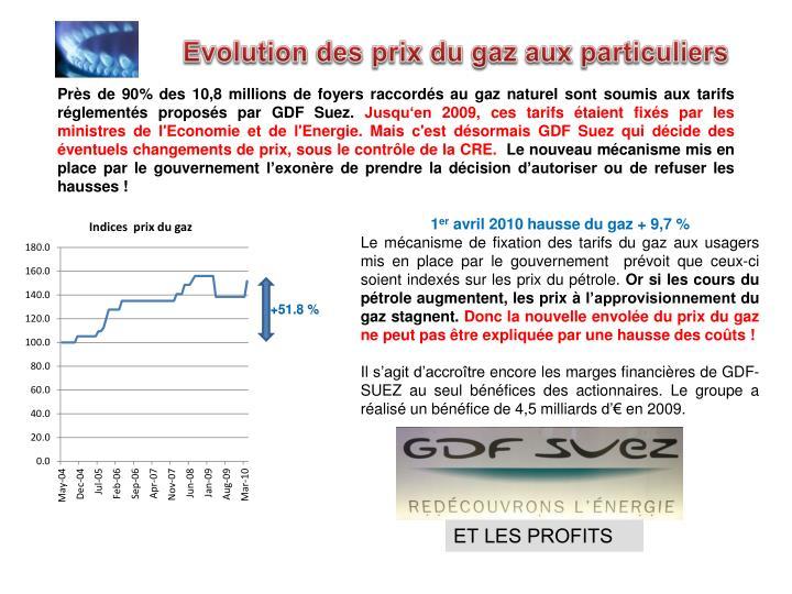 Evolution des prix du gaz aux particuliers