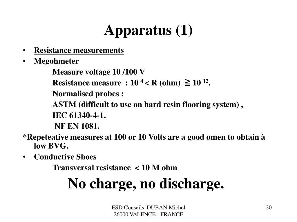 Apparatus (1)