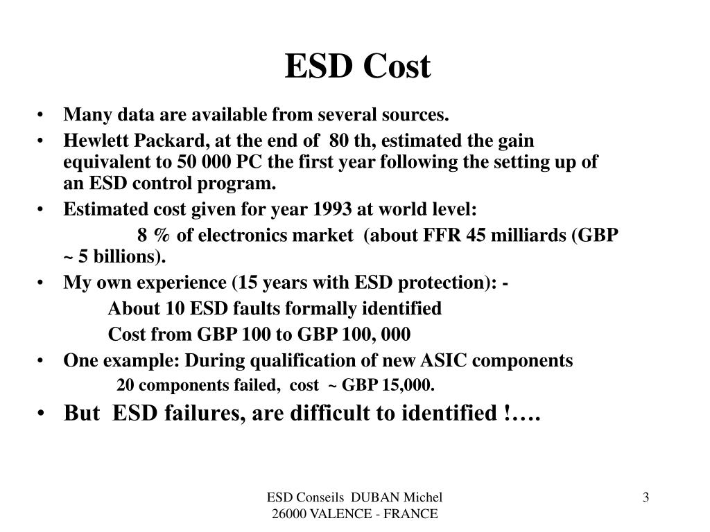 ESD Cost