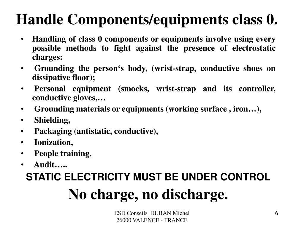 Handle Components/equipments class 0.