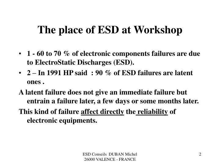 The place of esd at workshop