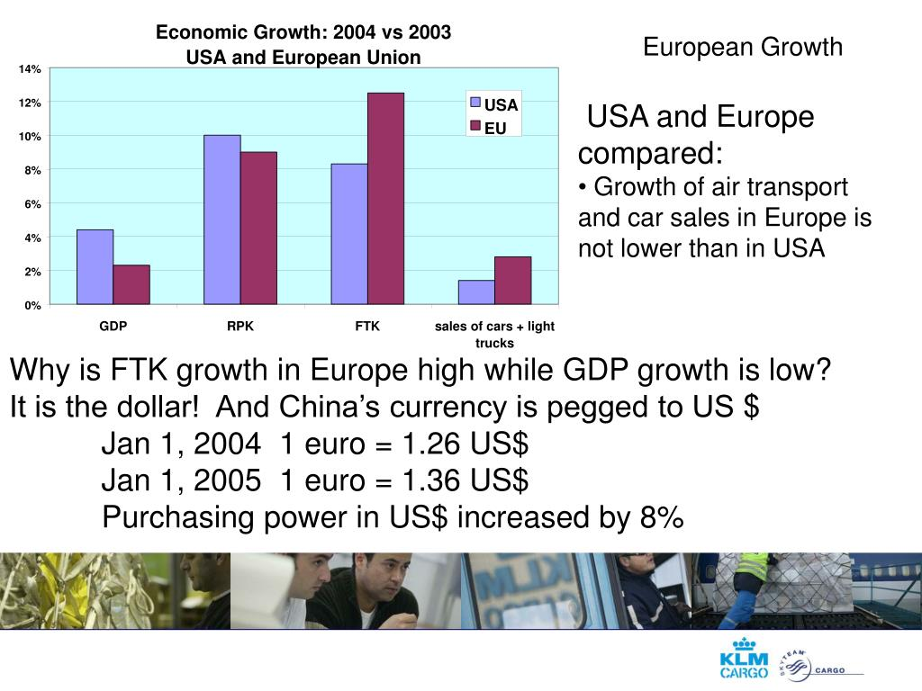 European Growth