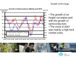growth of air cargo9