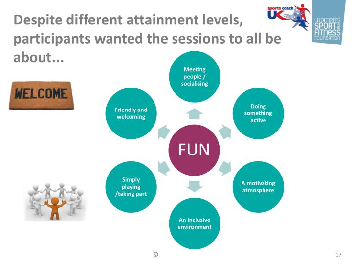 Despite different attainment levels, participants wanted the sessions to all be about...