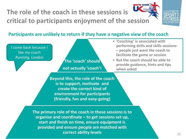 The role of the coach in these sessions is