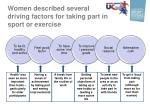 women described several driving factors for taking part in sport or exercise