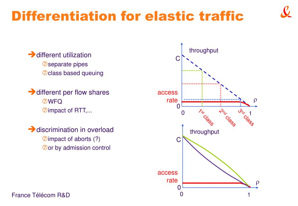 Differentiation for elastic traffic