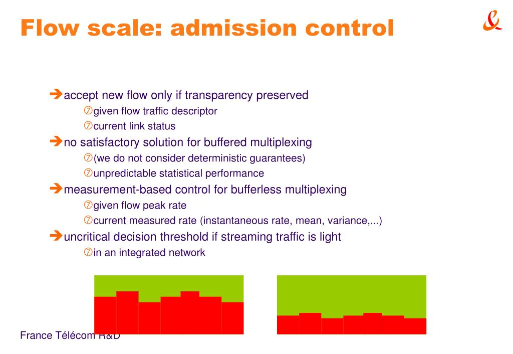 Flow scale: admission control