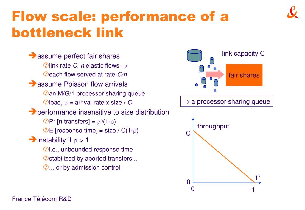 Flow scale: performance of a bottleneck link