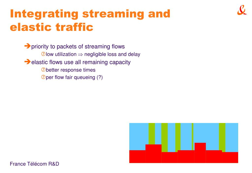 Integrating streaming and elastic traffic