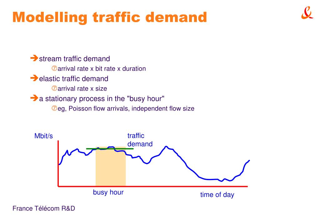 Modelling traffic demand