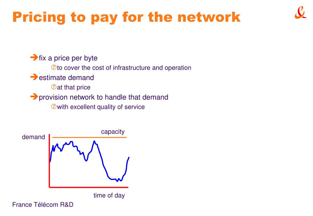 Pricing to pay for the network