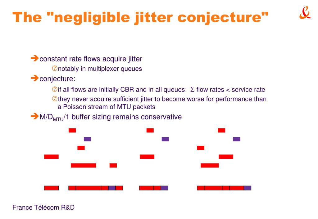 "The ""negligible jitter conjecture"""