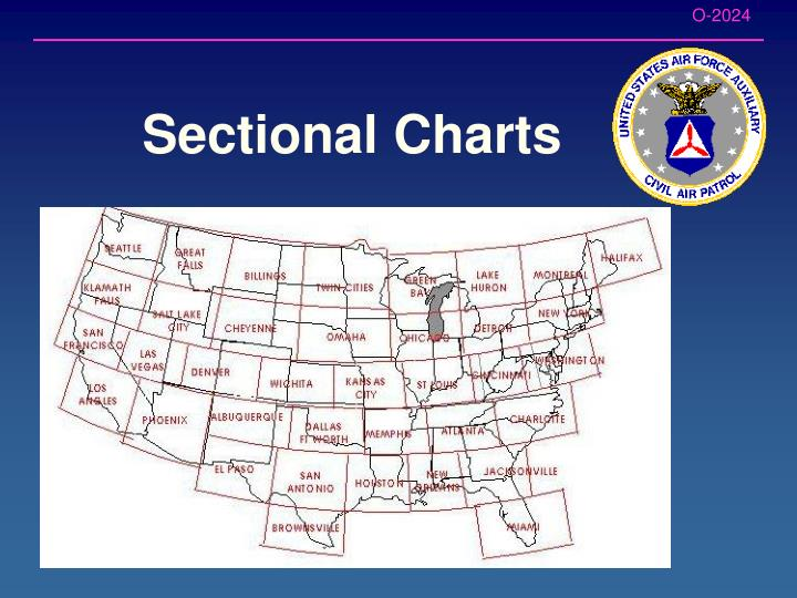 Sectional Charts