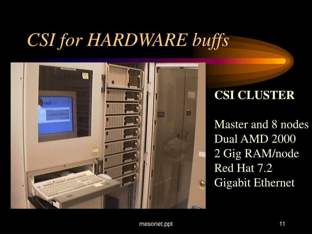 CSI for HARDWARE buffs