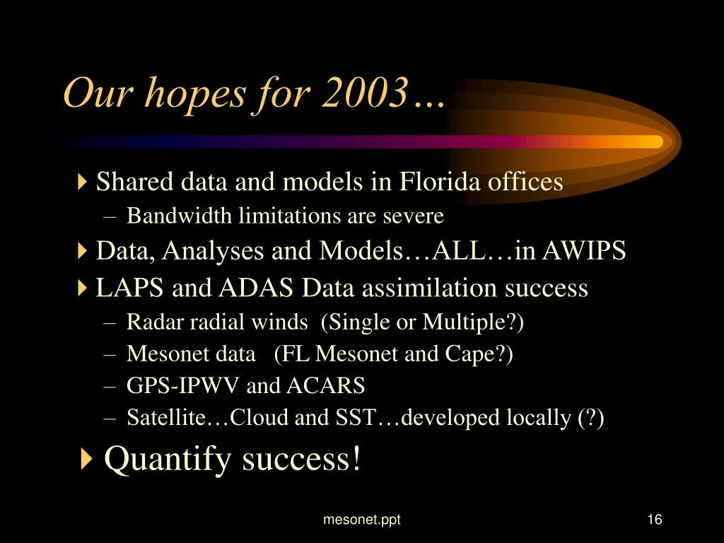 Our hopes for 2003…