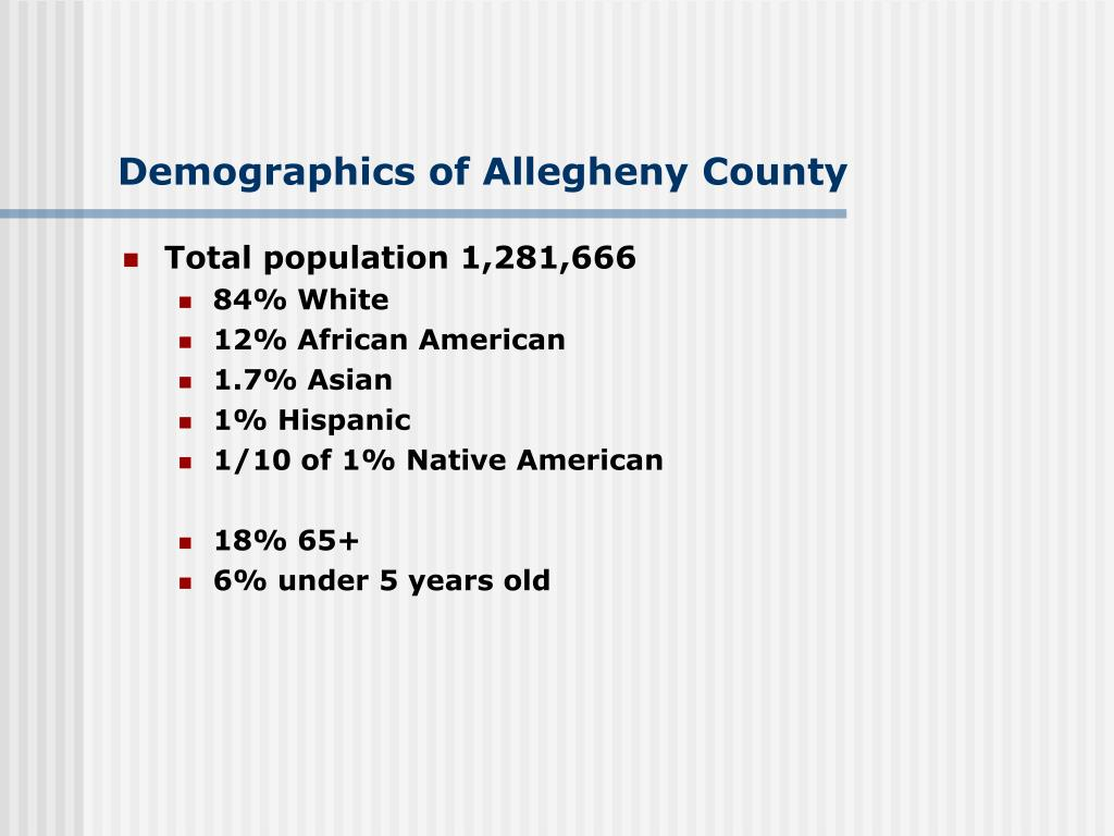 Demographics of Allegheny County