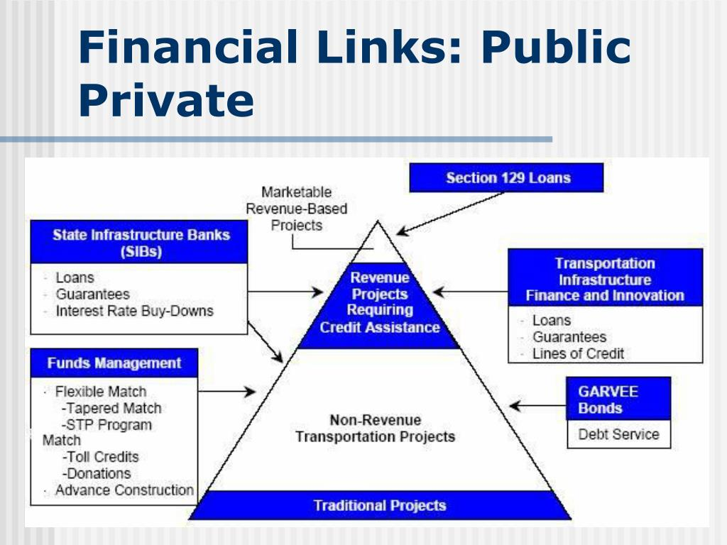 Financial Links: Public Private